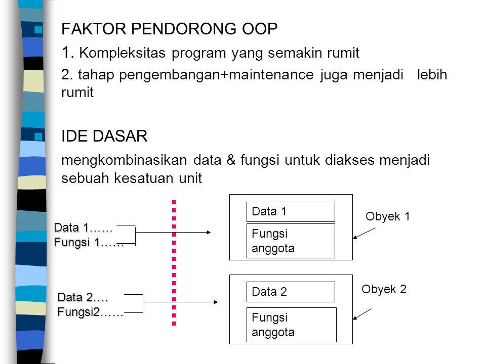 FAKTOR PENDORONG OOP 1. Kompleksitas program yang semakin rumit 2. tahap pengembangan+maintenance juga menjadi lebih rumit IDE DASAR mengkombinasikan