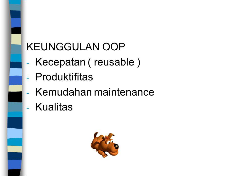 Karakteristik OOP 1.Encapsulation (pengkapsulan) 2.
