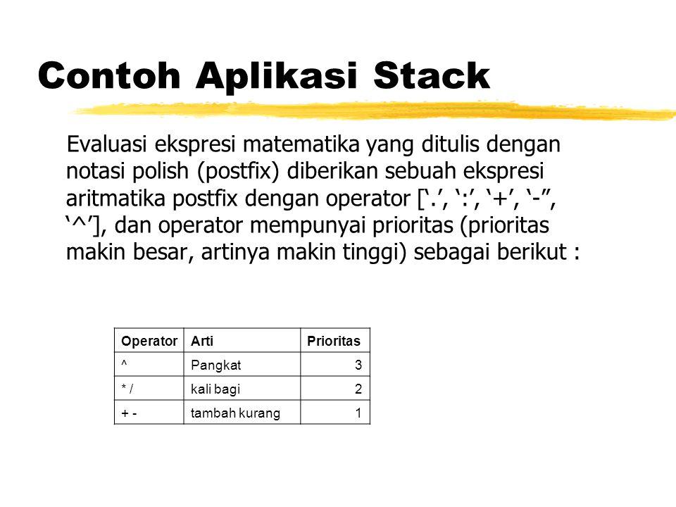 Contoh Aplikasi Stack Evaluasi ekspresi matematika yang ditulis dengan notasi polish (postfix) diberikan sebuah ekspresi aritmatika postfix dengan operator ['.', ':', '+', '- , '^'], dan operator mempunyai prioritas (prioritas makin besar, artinya makin tinggi) sebagai berikut : OperatorArtiPrioritas ^Pangkat3 * /kali bagi2 + -tambah kurang1