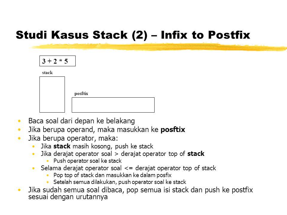 Studi Kasus Stack (2) – Infix to Postfix Baca soal dari depan ke belakang Jika berupa operand, maka masukkan ke posftix Jika berupa operator, maka: Jika stack masih kosong, push ke stack Jika derajat operator soal > derajat operator top of stack Push operator soal ke stack Selama derajat operator soal <= derajat operator top of stack Pop top of stack dan masukkan ke dalam posfix Setelah semua dilakukan, push operator soal ke stack Jika sudah semua soal dibaca, pop semua isi stack dan push ke postfix sesuai dengan urutannya 3 + 2 * 5 stack posftix