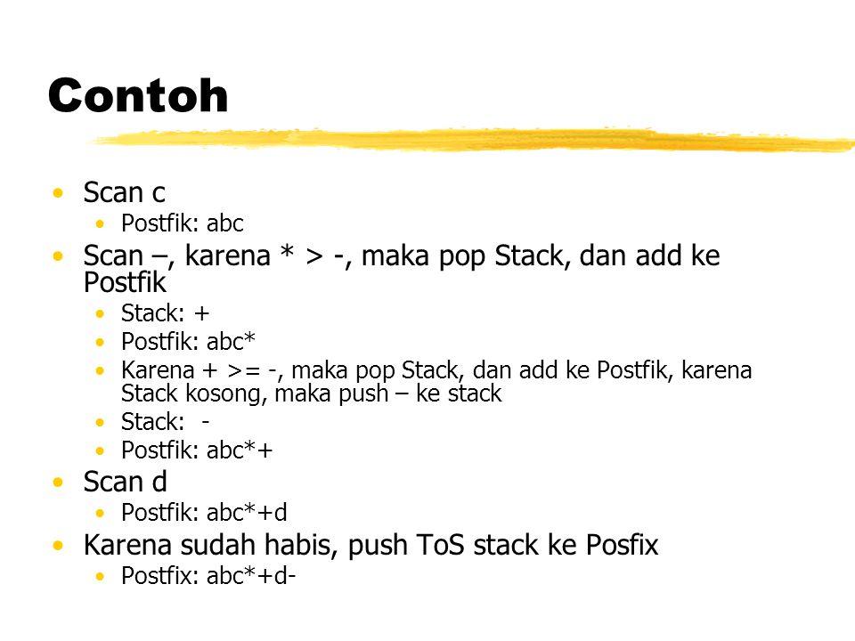 Contoh Scan c Postfik: abc Scan –, karena * > -, maka pop Stack, dan add ke Postfik Stack: + Postfik: abc* Karena + >= -, maka pop Stack, dan add ke Postfik, karena Stack kosong, maka push – ke stack Stack: - Postfik: abc*+ Scan d Postfik: abc*+d Karena sudah habis, push ToS stack ke Posfix Postfix: abc*+d-