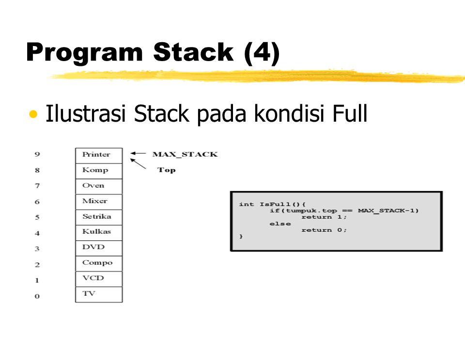 Program Stack (5) Fungsi IsEmpty Untuk memeriksa apakah data Stack masih kosong.