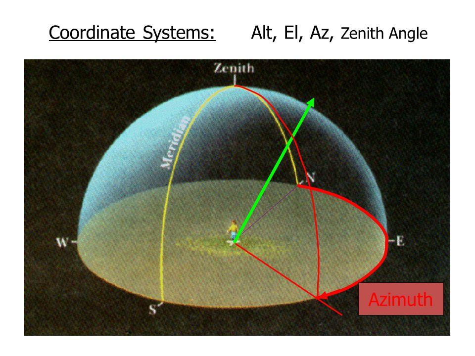 Coordinate Systems: Alt, El, Az, Zenith Angle Azimuth