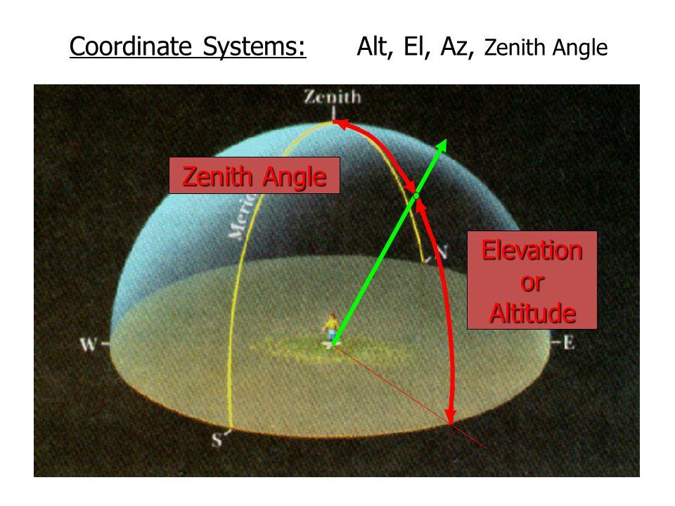 Coordinate Systems: Alt, El, Az, Zenith Angle ElevationorAltitude Zenith Angle
