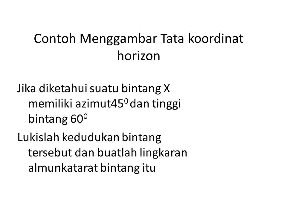 Tata Koordinat Horizon Azimut 135 0 Tinggi Bintang 60 0 Z N B T SU TKB X Besar sudut TKB- O-X Lingkaran Almunkatarat Bintang X 60 0