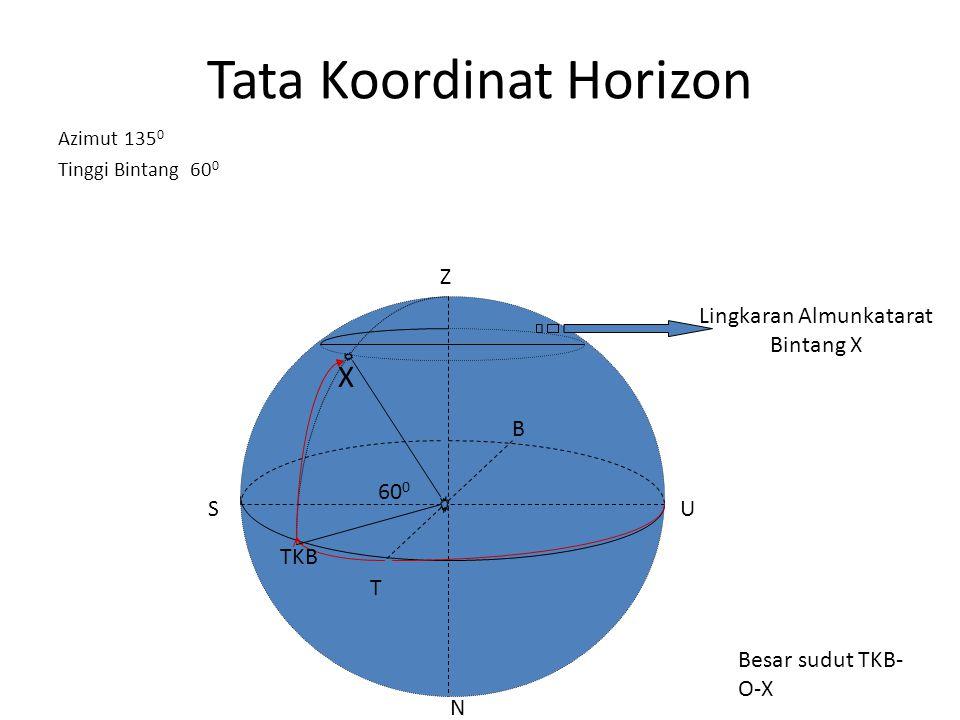 Latihan Menggambar Tata Koordinat Horizon Azimut 225 0 Tinggi Bintang 45 0 Z N B T SU TKB X Besar sudut TKB- O-X sebesar 45 0 Lingkaran Almunkatarat Bintang X 45 0