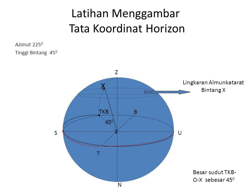 Latihan Menggambar Tata Koordinat Horizon Azimut 225 0 Tinggi Bintang 45 0 Z N B T SU TKB X Besar sudut TKB- O-X sebesar 45 0 Lingkaran Almunkatarat B