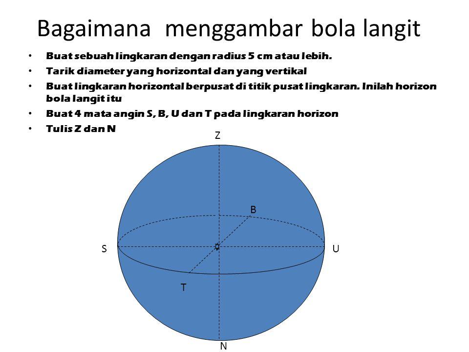 The Celestial Sphere Earth Horizon W E N S The celestial sphere Zenith Nadir meridian