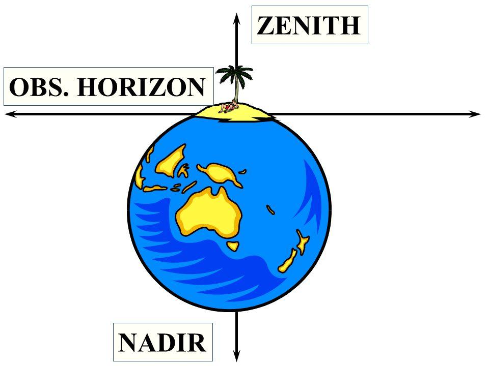 OBS. HORIZON ZENITH NADIR