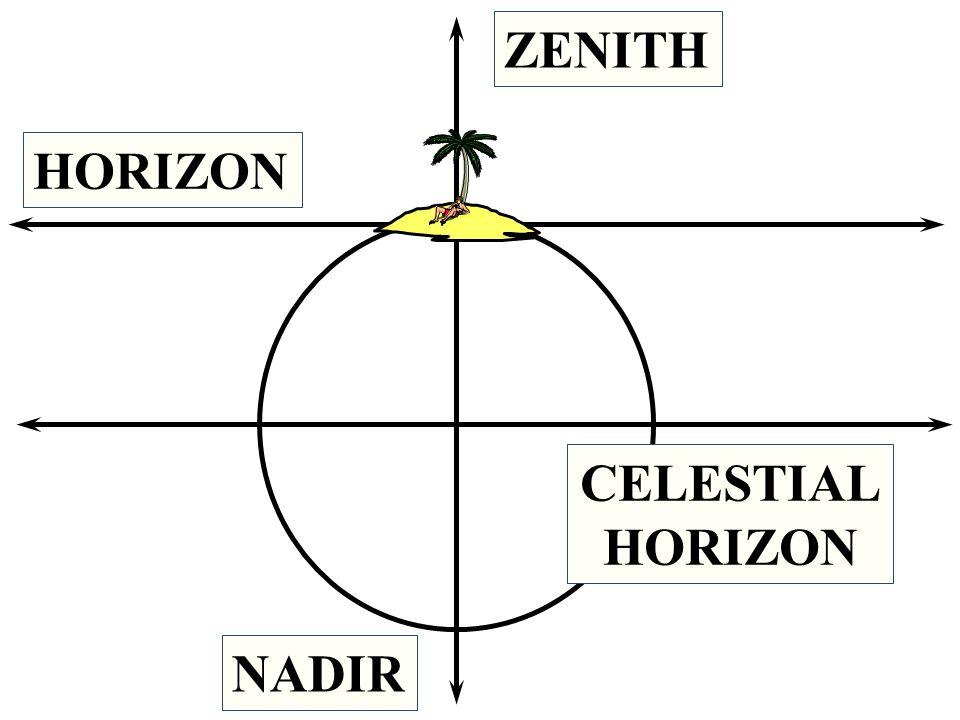HORIZON ZENITH NADIR CELESTIAL HORIZON