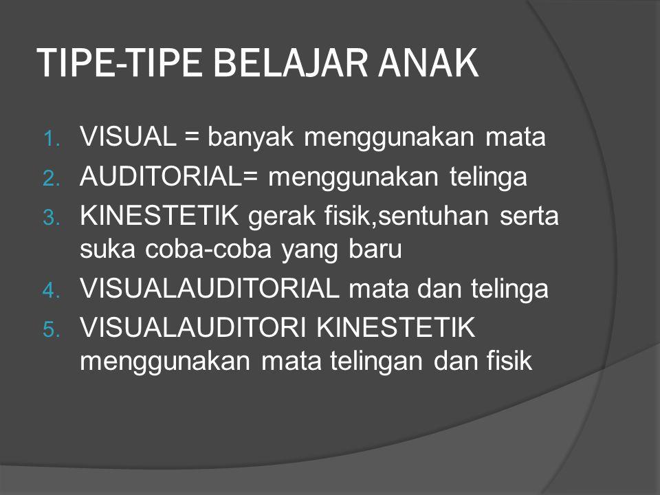 TIPE-TIPE BELAJAR ANAK 1. VISUAL = banyak menggunakan mata 2. AUDITORIAL= menggunakan telinga 3. KINESTETIK gerak fisik,sentuhan serta suka coba-coba