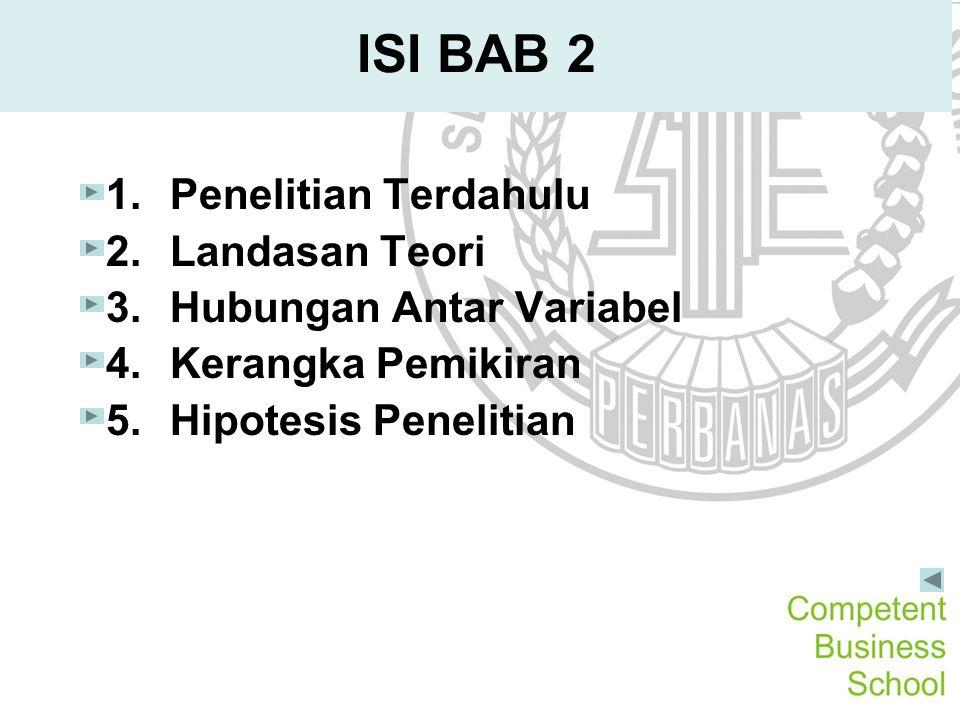 ISI BAB 2 1.Penelitian Terdahulu 2.Landasan Teori 3.Hubungan Antar Variabel 4.Kerangka Pemikiran 5.Hipotesis Penelitian