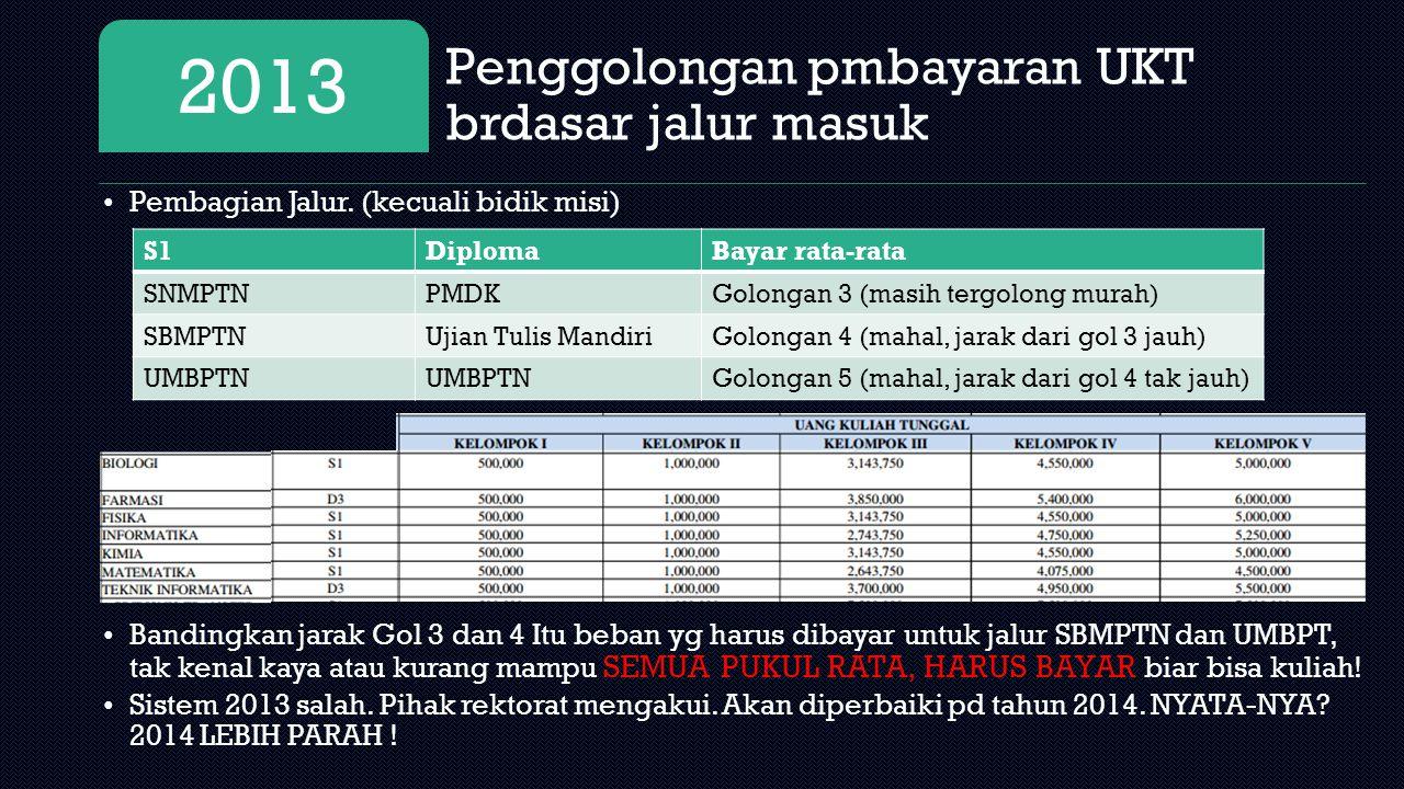 Penggolongan pmbayaran UKT brdasar jalur masuk 2013 Pembagian Jalur. (kecuali bidik misi) Bandingkan jarak Gol 3 dan 4 Itu beban yg harus dibayar untu