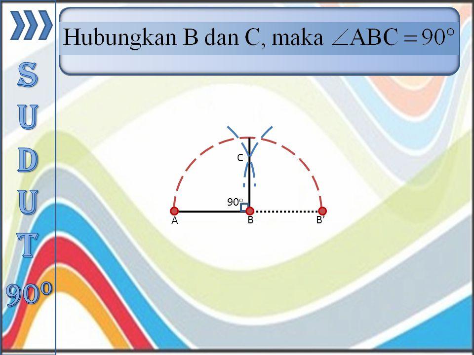 Melukis Sudut 90 o Langkah-langkah melukis sudut 90 o sebagai berikut : 1)Buat garis AB 2)Buat busur lingkaran berpusat di titik B sehingga memotong perpanjangan AB di titik B' 3)Dengan titik A dan B sebagai pusat, buatlah dua busur lingkaran berjari-jari sama yang saling berpotongan di luar garis AB di titik C 4) ABB' C 90 o Back