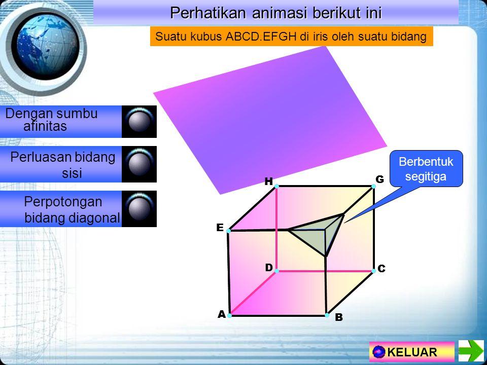Perhatikan animasi berikut ini Dengan sumbu afinitas Perluasan bidang sisi Perpotongan bidang diagonal KELUAR H A E G F D B C H A E G D B C Suatu kubus ABCD.EFGH di iris oleh suatu bidang Berbentuk segitiga