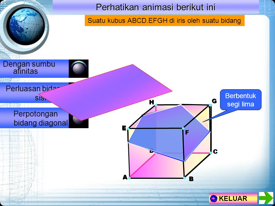 Perhatikan animasi berikut ini Dengan sumbu afinitas Perluasan bidang sisi Perpotongan bidang diagonal KELUAR H A E G D B C F H A B C D E F G Berbentuk segi lima Suatu kubus ABCD.EFGH di iris oleh suatu bidang