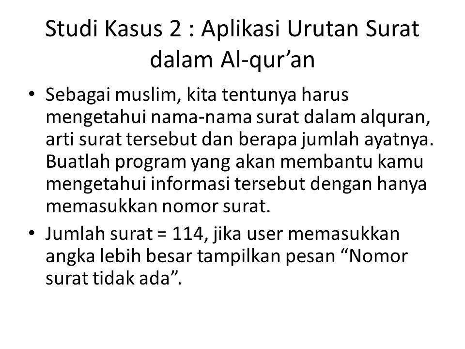 Studi Kasus 2 : Aplikasi Urutan Surat dalam Al-qur'an Sebagai muslim, kita tentunya harus mengetahui nama-nama surat dalam alquran, arti surat tersebut dan berapa jumlah ayatnya.