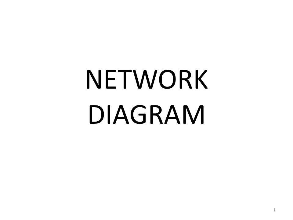 NETWORK DIAGRAM 1