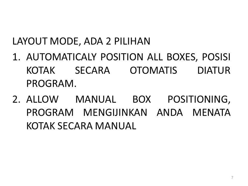 LAYOUT MODE, ADA 2 PILIHAN 1.AUTOMATICALY POSITION ALL BOXES, POSISI KOTAK SECARA OTOMATIS DIATUR PROGRAM.