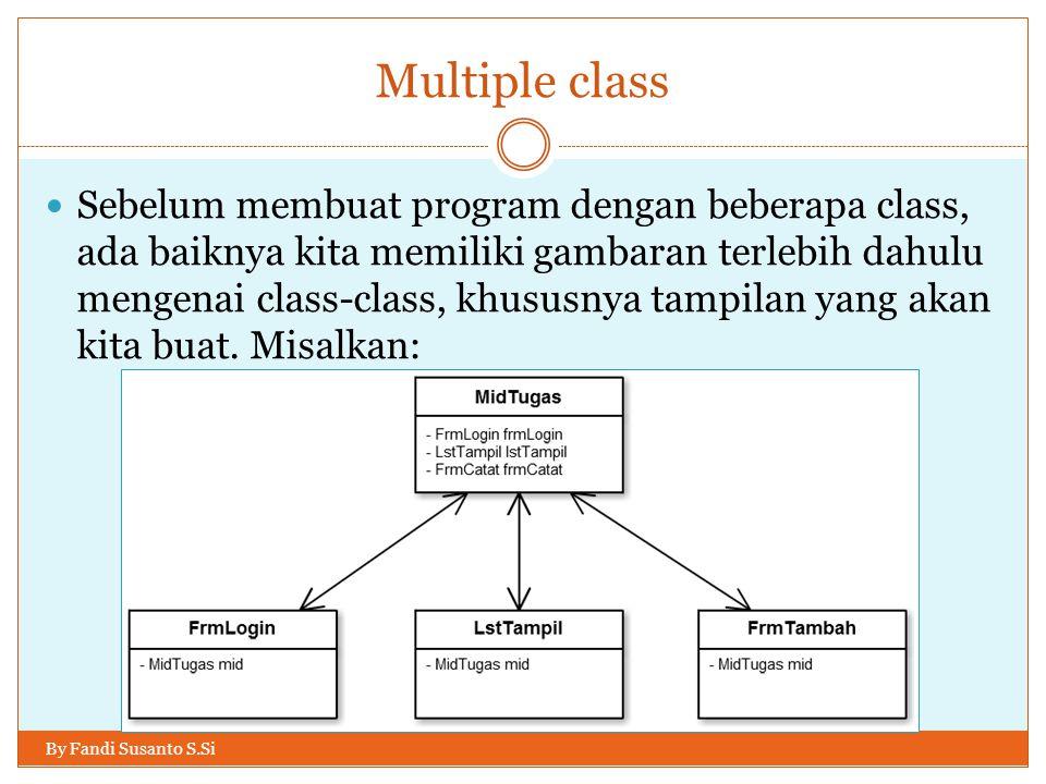 MIDLet sebagai CommandListener By Fandi Susanto S.Si Tambahkan implements CommandListener pada MidTugas: Jangan lupa Implement all abstract methods Gunakan mid (MidTugas pada LstTampil) sebagai CommandListener: