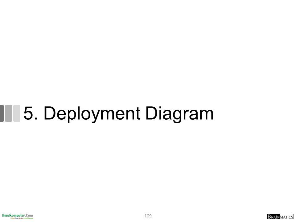 5. Deployment Diagram 109