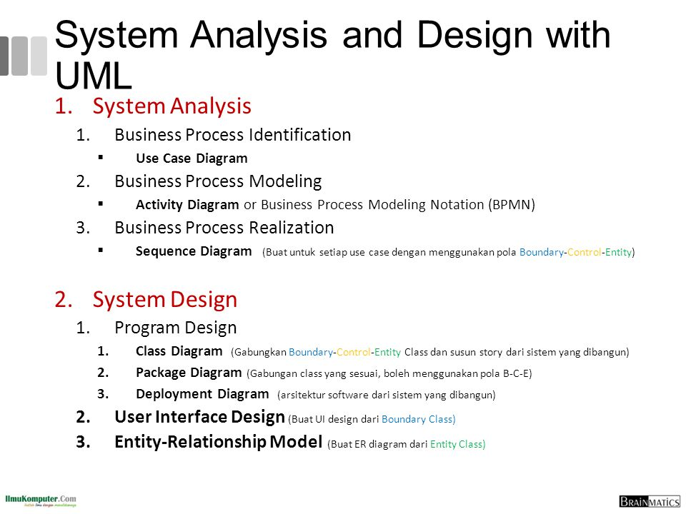 System Analysis and Design with UML 1.System Analysis 1.Business Process Identification  Use Case Diagram 2.Business Process Modeling  Activity Diag