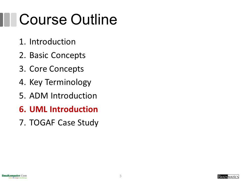 6. UML Introduction 4