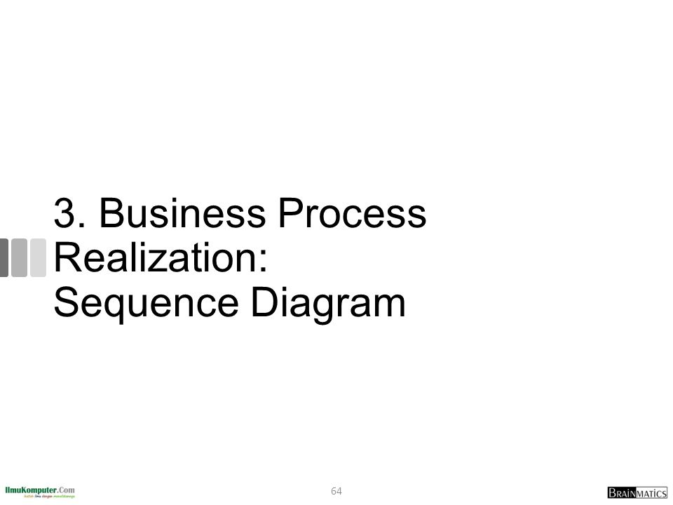 3. Business Process Realization: Sequence Diagram 64
