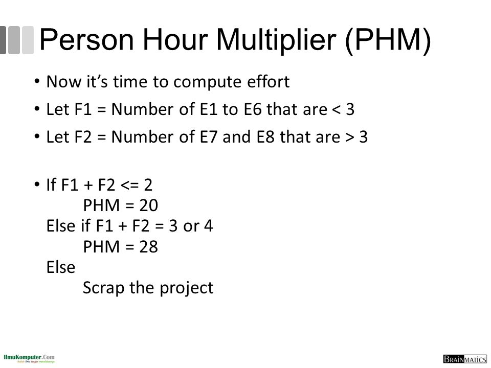 Person Hour Multiplier (PHM) Now it's time to compute effort Let F1 = Number of E1 to E6 that are < 3 Let F2 = Number of E7 and E8 that are > 3 If F1 + F2 <= 2 PHM = 20 Else if F1 + F2 = 3 or 4 PHM = 28 Else Scrap the project