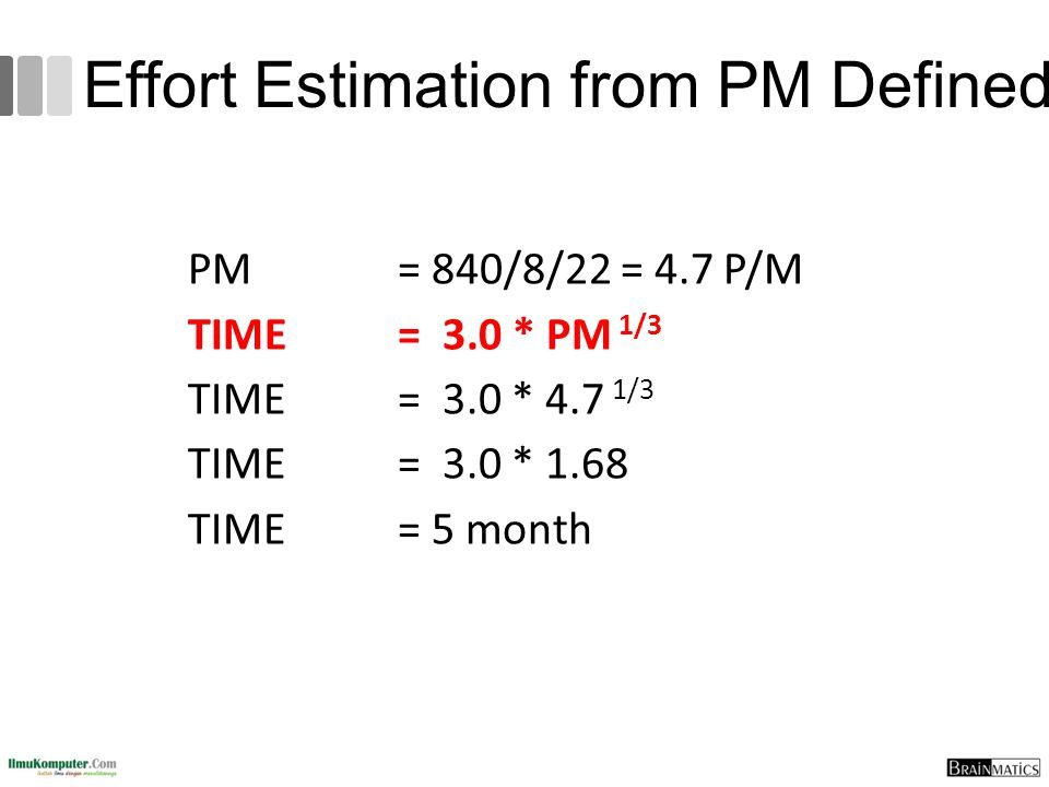 Effort Estimation from PM Defined PM = 840/8/22 = 4.7 P/M TIME = 3.0 * PM 1/3 TIME = 3.0 * 4.7 1/3 TIME = 3.0 * 1.68 TIME = 5 month