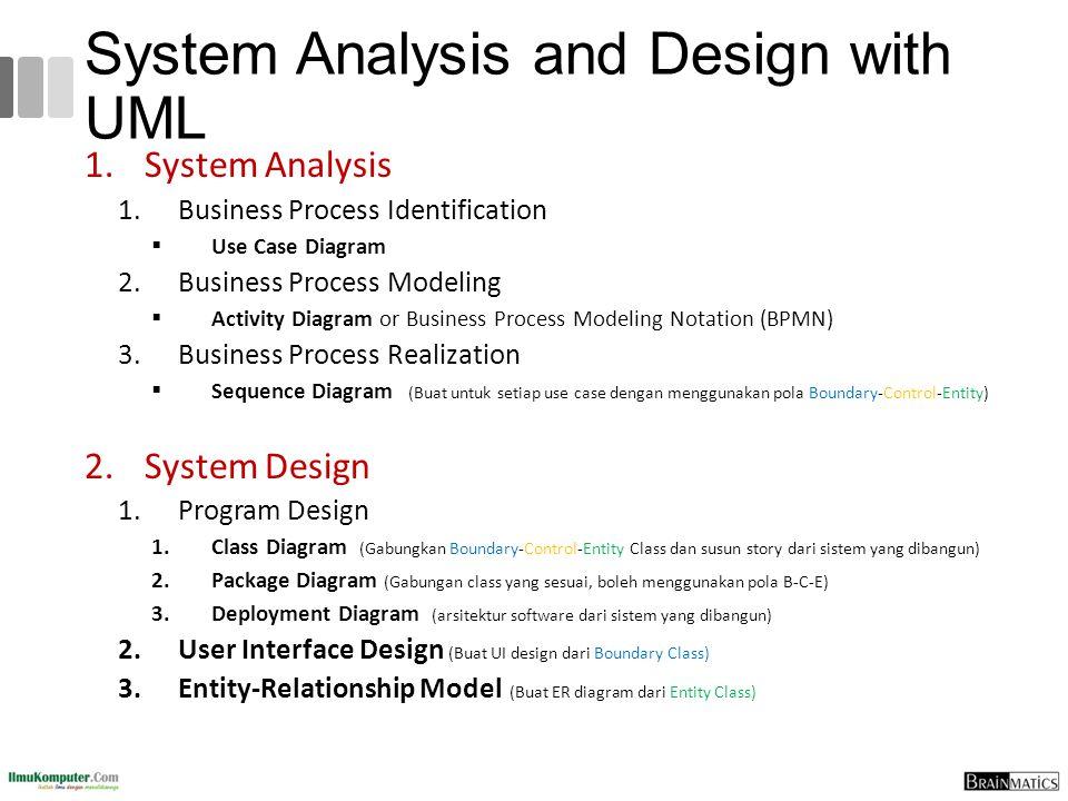 Studi Kasus: ATM System 70