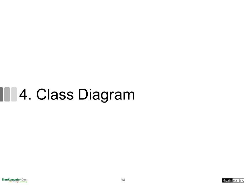 4. Class Diagram 94