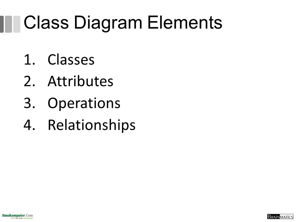 Class Diagram Elements 1.Classes 2.Attributes 3.Operations 4.Relationships