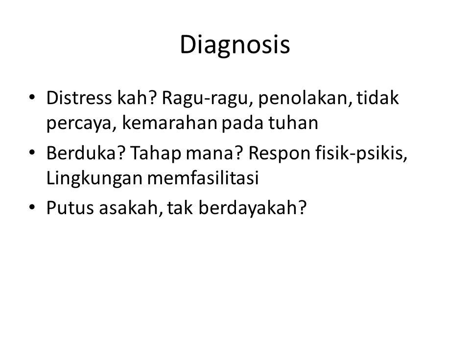 Diagnosis Distress kah? Ragu-ragu, penolakan, tidak percaya, kemarahan pada tuhan Berduka? Tahap mana? Respon fisik-psikis, Lingkungan memfasilitasi P