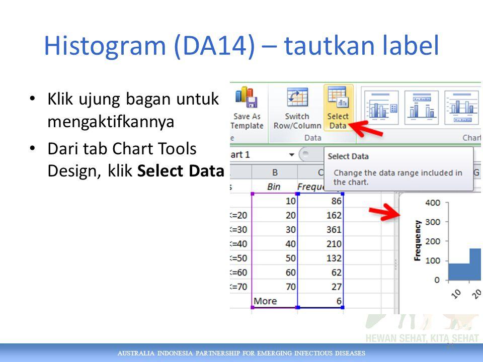 AUSTRALIA INDONESIA PARTNERSHIP FOR EMERGING INFECTIOUS DISEASES Histogram (DA14) – tautkan label Klik ujung bagan untuk mengaktifkannya Dari tab Chart Tools Design, klik Select Data 21