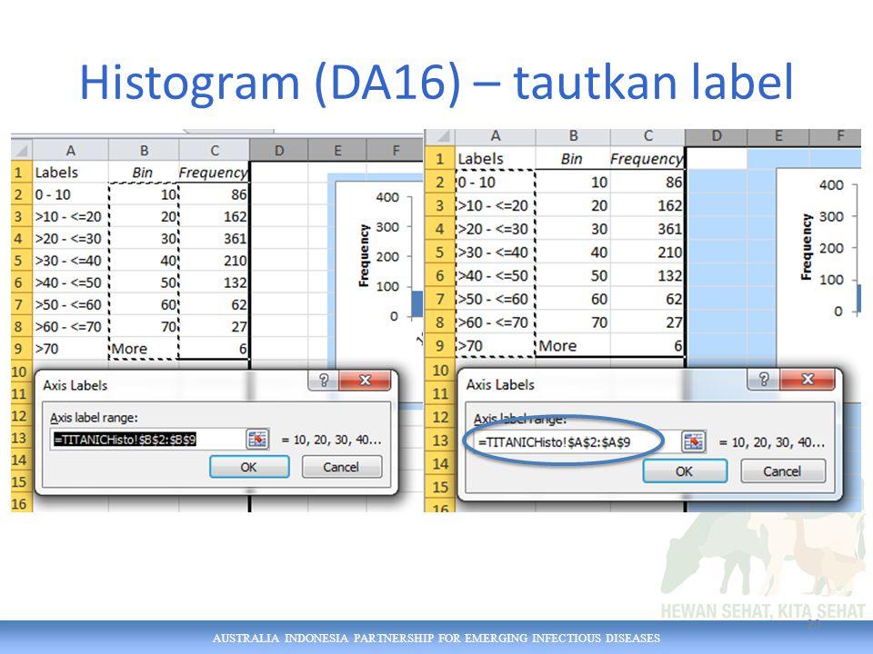 AUSTRALIA INDONESIA PARTNERSHIP FOR EMERGING INFECTIOUS DISEASES Histogram (DA16) – tautkan label 23