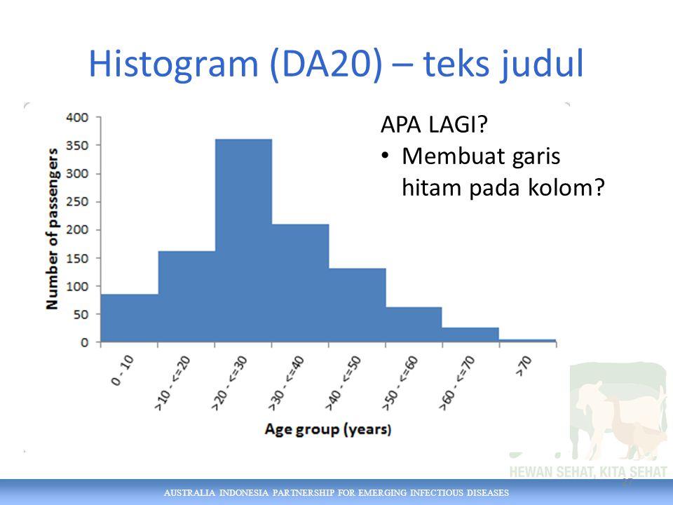 AUSTRALIA INDONESIA PARTNERSHIP FOR EMERGING INFECTIOUS DISEASES Histogram (DA20) – teks judul 27 APA LAGI.