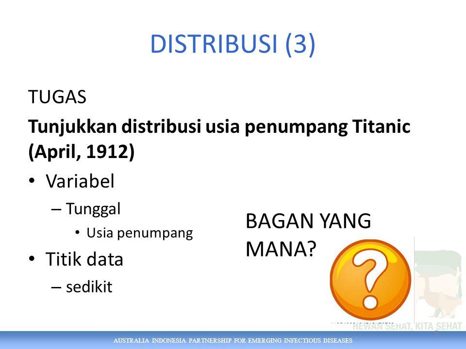 AUSTRALIA INDONESIA PARTNERSHIP FOR EMERGING INFECTIOUS DISEASES DISTRIBUSI (3) TUGAS Tunjukkan distribusi usia penumpang Titanic (April, 1912) Variabel – Tunggal Usia penumpang Titik data – sedikit 5 BAGAN YANG MANA