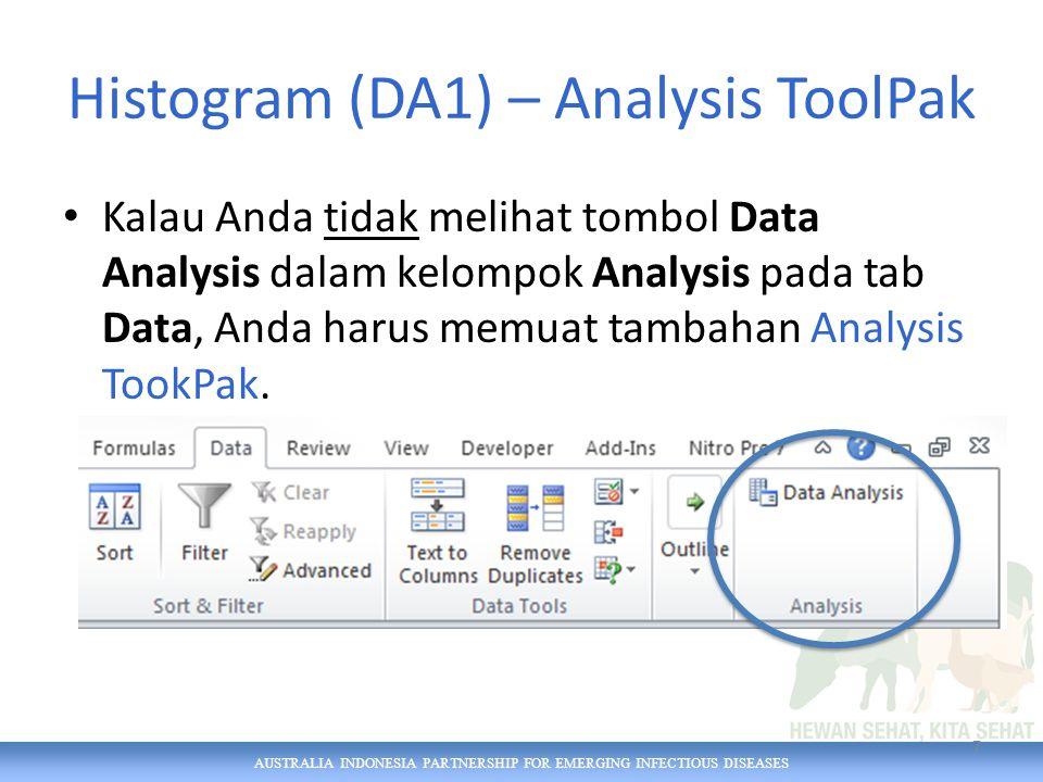 AUSTRALIA INDONESIA PARTNERSHIP FOR EMERGING INFECTIOUS DISEASES Histogram (DA1) – Analysis ToolPak Kalau Anda tidak melihat tombol Data Analysis dalam kelompok Analysis pada tab Data, Anda harus memuat tambahan Analysis TookPak.
