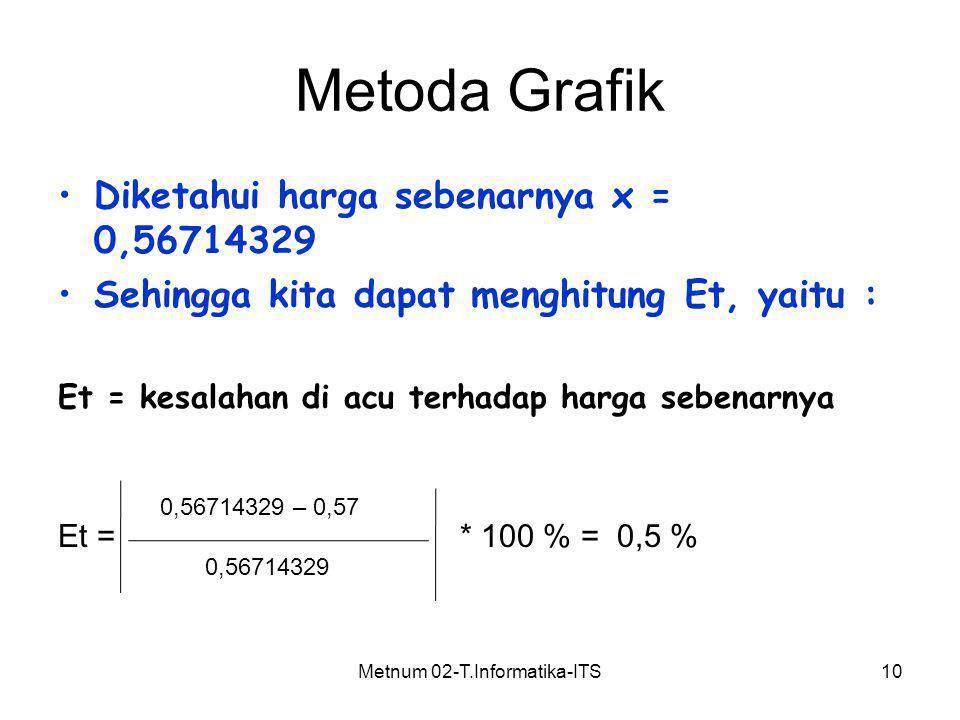 Metnum 02-T.Informatika-ITS Metoda Grafik Diketahui harga sebenarnya x = 0,56714329 Sehingga kita dapat menghitung Et, yaitu : Et = kesalahan di acu t