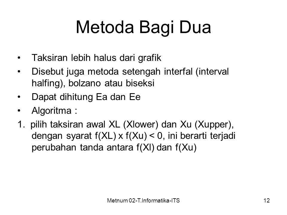 Metnum 02-T.Informatika-ITS12 Metoda Bagi Dua Taksiran lebih halus dari grafik Disebut juga metoda setengah interfal (interval halfing), bolzano atau