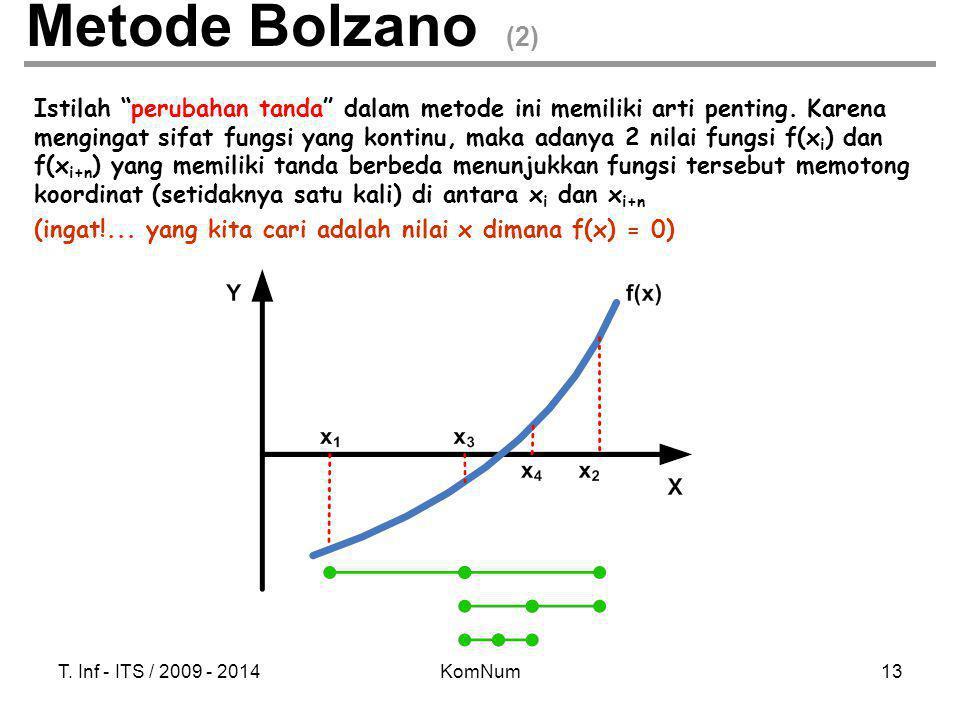 """T. Inf - ITS / 2009 - 2014KomNum13 Metode Bolzano (2) Istilah """"perubahan tanda"""" dalam metode ini memiliki arti penting. Karena mengingat sifat fungsi"""