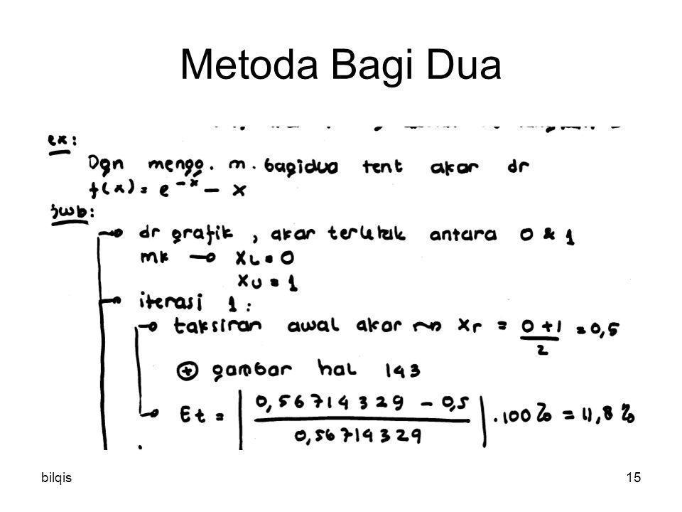 bilqis15 Metoda Bagi Dua