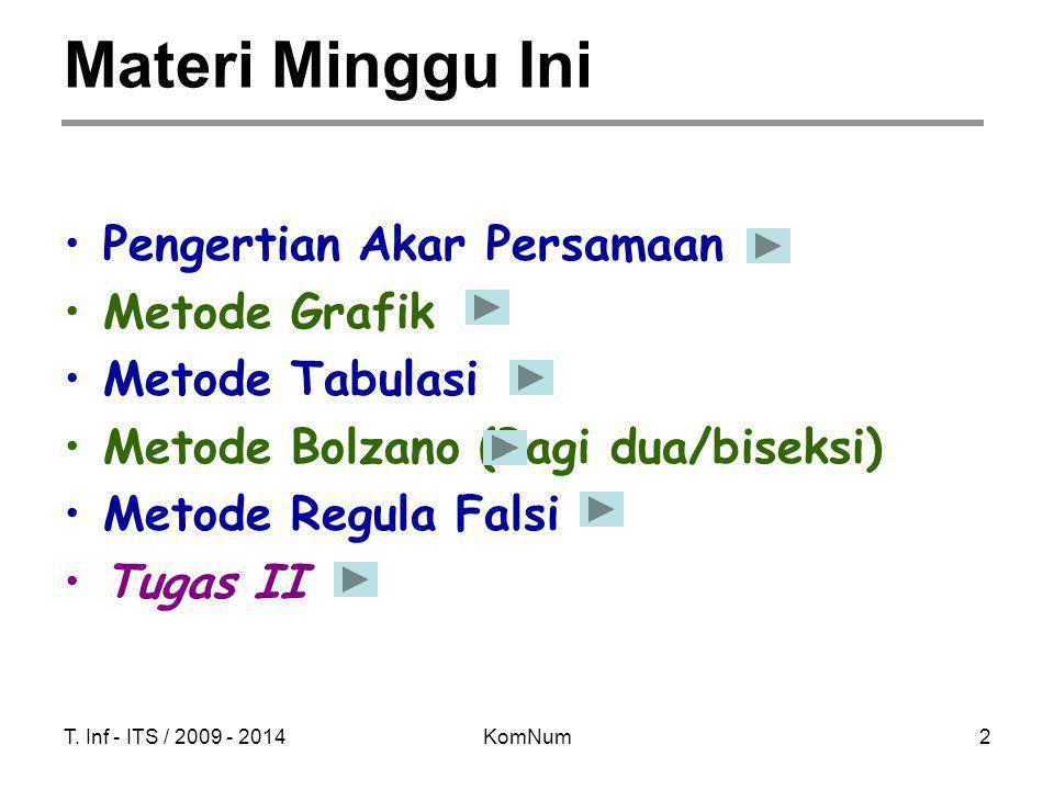 T. Inf - ITS / 2009 - 2014KomNum2 Materi Minggu Ini Pengertian Akar Persamaan Metode Grafik Metode Tabulasi Metode Bolzano (Bagi dua/biseksi) Metode R
