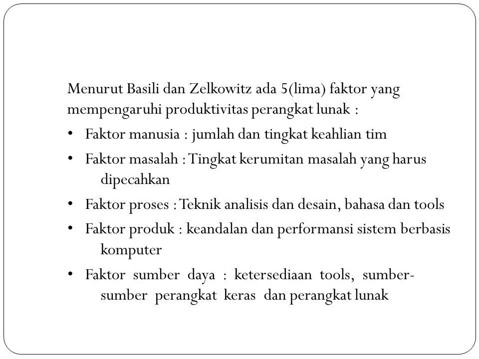 Menurut Basili dan Zelkowitz ada 5(lima) faktor yang mempengaruhi produktivitas perangkat lunak : Faktor manusia : jumlah dan tingkat keahlian tim Fak