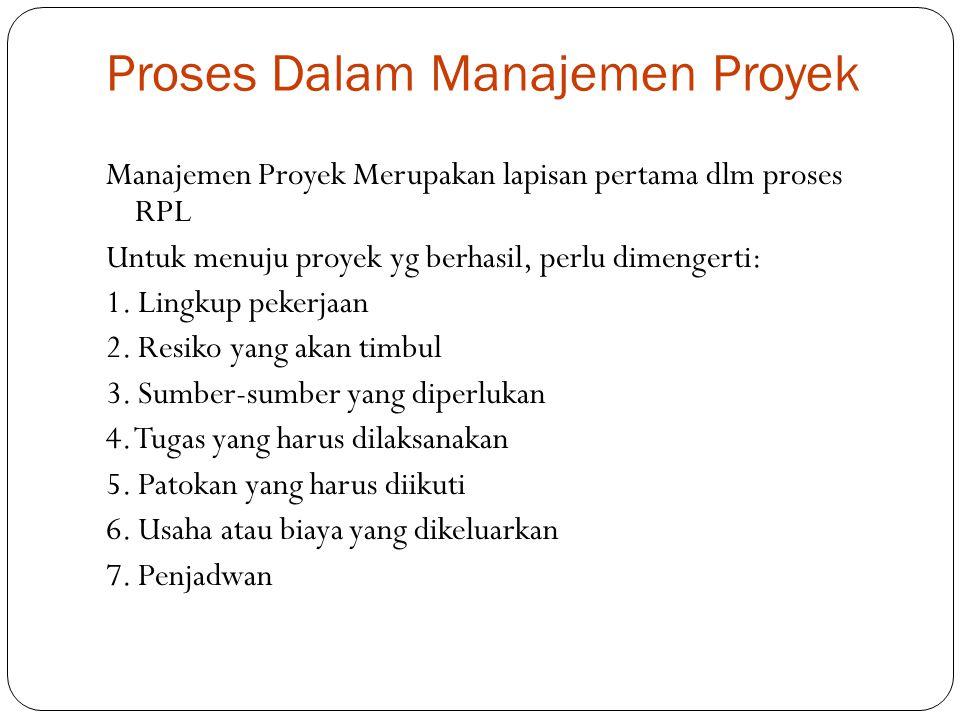 Proses Dalam Manajemen Proyek Manajemen Proyek Merupakan lapisan pertama dlm proses RPL Untuk menuju proyek yg berhasil, perlu dimengerti: 1. Lingkup