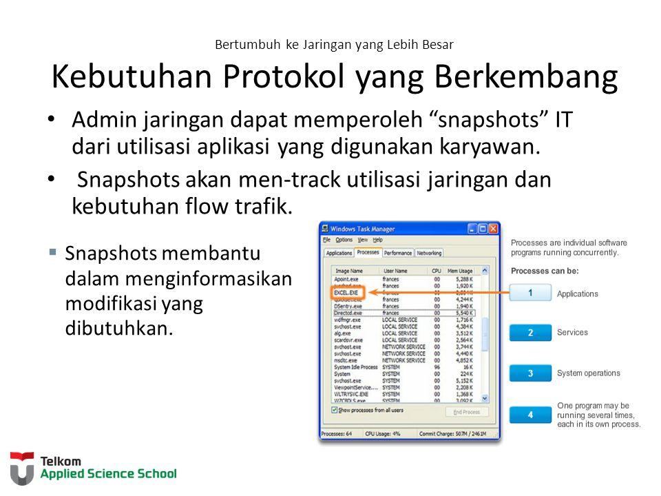 "Bertumbuh ke Jaringan yang Lebih Besar Kebutuhan Protokol yang Berkembang Admin jaringan dapat memperoleh ""snapshots"" IT dari utilisasi aplikasi yang"