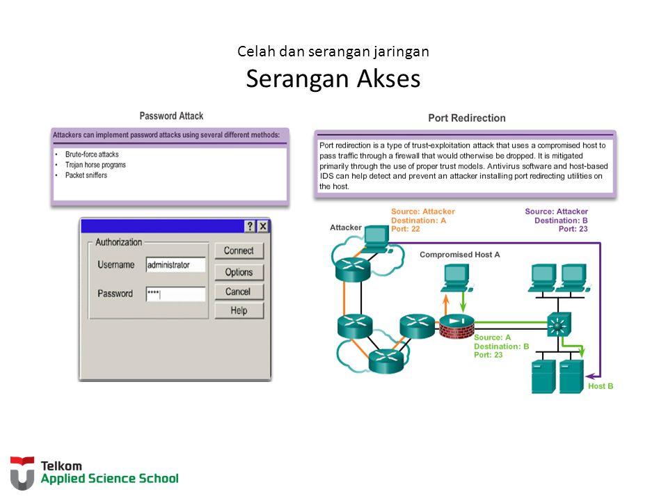 Celah dan serangan jaringan Serangan Akses