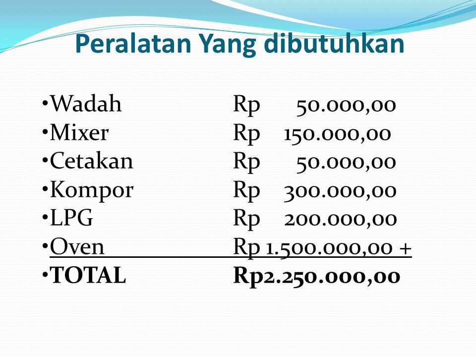Peralatan Yang dibutuhkan WadahRp 50.000,00 MixerRp 150.000,00 CetakanRp 50.000,00 KomporRp 300.000,00 LPGRp 200.000,00 OvenRp 1.500.000,00 + TOTALRp2