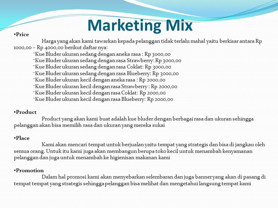 Marketing Mix Price Harga yang akan kami tawarkan kepada pelanggan tidak terlalu mahal yaitu berkisar antara Rp 1000,00 – Rp 4000,00 berikut daftar ny